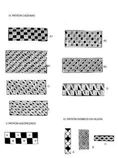 Resultado de imagen para cerámica Diaguita