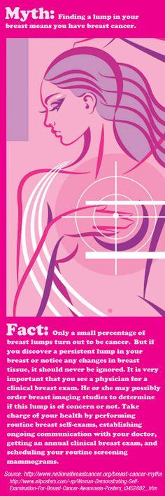 Breast cancer myth#1 dispelled.