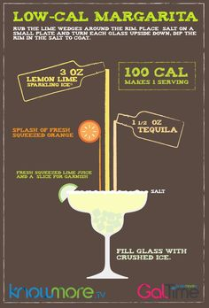 Low-Cal Margarita Recipe with Sparkling Ice