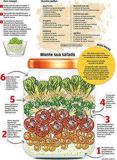 pote+de+vidro+salada+arquitrecos+via+ad+digital. Veggie Recipes, Snack Recipes, Cooking Recipes, Jar Recipes, Vegan Vegetarian, Vegetarian Recipes, Healthy Recipes, Snacking, Cuisine Diverse