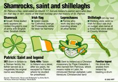 History of St. Patrick's Day - History Interesting Facts - Culture ...