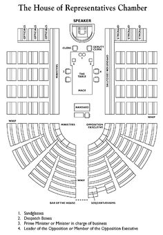 Parliament House Canberra |  House of Representatives Chamber Floor Plan