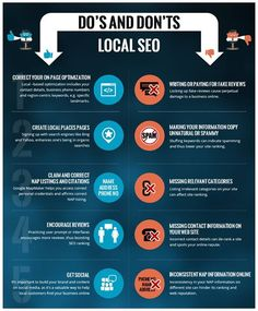 Our SEO experts are serving best SEO services in India. Perfection in service for best results is ensured by our top SEO company in Mumbai.