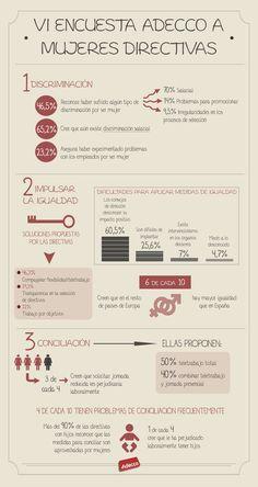 Encuesta Adecco a Mujeres Directivas. #Discriminación #Mujeres #Salarios #Infografía