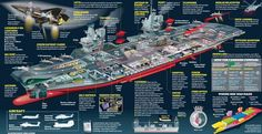 Ocean-going colossus: Some 10,000 workers from 90 companies at six shipyards…