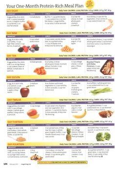 Oxygen magazine One Month Protein Rich meal plan.  Week 2