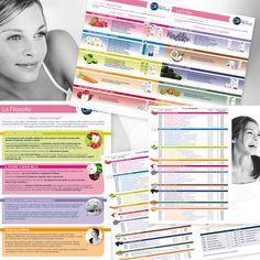 TECNIWORK - Dr. Renaud Cataloghi/Listino prezzi di Prodotto Impaginazione grafica Creativa - fotoritocco