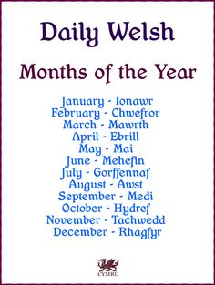 Daily Welsh: Months of the year.