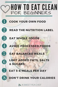 How To Eat Clean For Beginners 8 easy stes to get started eating clean right now. Lacey Baier www.asweetpeachef...