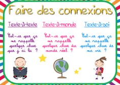 Atelier de lecture autonome : les affichages Reading Activities, Educational Activities, Classroom Activities, French Teaching Resources, Teaching French, Grade 1 Reading, Reading Comprehension Strategies, Language And Literature, French Immersion