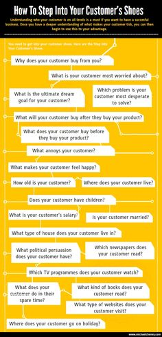 How to step into your customer's shoes. #customer #Infographic