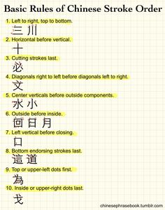 Basic rules of Chinese stroke order. And when in doubt, just look it up. (Rule 3 vs. 9 and 10, for example, may seem to contradict a little bit.)