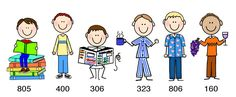Stick Figure Guides Stick Figure Drawing, Stick Figure Family, Bullet Journal Art, Stick Figures, Doodle Drawings, Drawing People, Little People, Figurative Art, Cartoon Art
