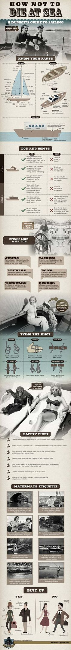 A dummy's guide to sailing - Black Prince Holidays