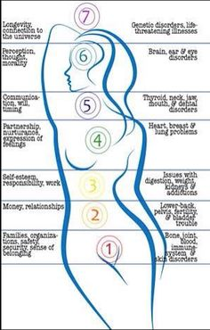 Nifty gay massage