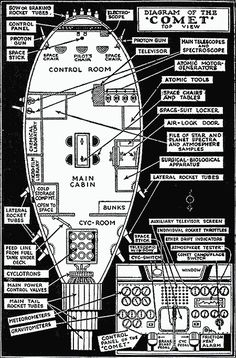 Real Rocket Ship Diagram Narva 7 Pin Trailer Plug Wiring Australia 82 Best Sci Fi Cutaways And Diagrams Images Star Trek Wars Deck Layouts Of Buck Rogers Rocketship Captain Future S Comet Spaceship