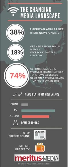 changing-media-landscape-infographic
