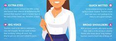 Traits of Good Teacher  Happy Teachers Day!!!    http://imarticus.org/
