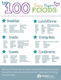 Vegan Recipes : Breakfast, Lunch, Dinner & Desserts: A list of 100 easy vegan foods brought to you by V...