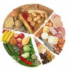 Qué Comer para Aumentar los Glúteos