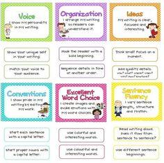 6 Six Traits VOICES Writing Bulletin Board headers and strategy cards - Down Under Teacher - TeachersPayTeachers.com