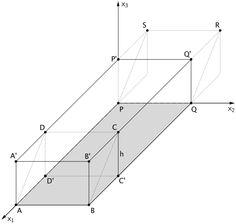 Volumen Spat / Volumen Quader - Grafik 3