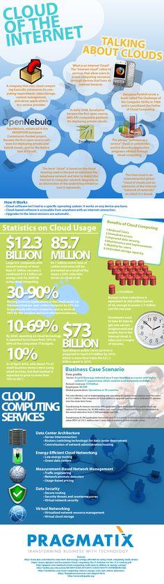 Informatie over clouds