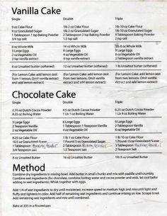 scratch cake recipe