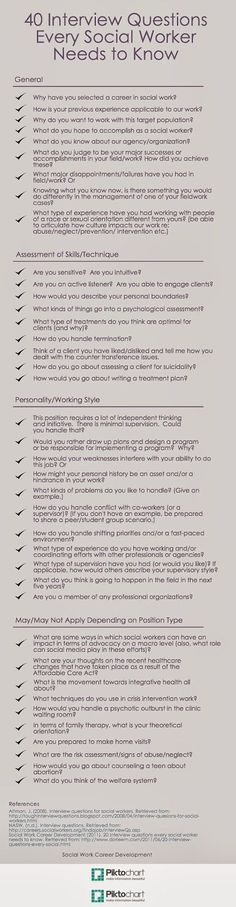 40 Interview Questions Every Social Worker Needs to Know by Social Work Career Development career tips #career
