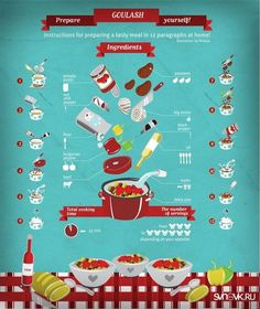 Goulash Infographic Recipe #Hungarian