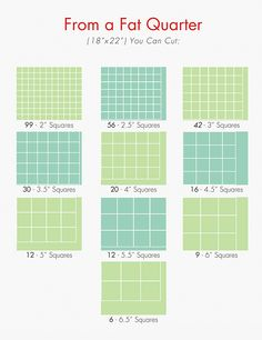 A chart with 10 Different cuts from a fat quarter