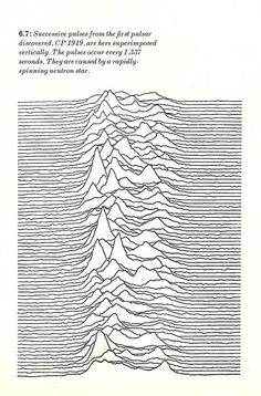 Pulsar used on Joy Division - Unknown Pleasures cover. Analogue data. Mysterious communication. Iconic imagery. Graphical data - information represented in another form.