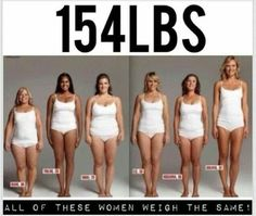 Same weight, different body type, different heights. No one is the same! IMO the only thing that matter is how your clothes fit an that you are healthy #stopwatchingthescale