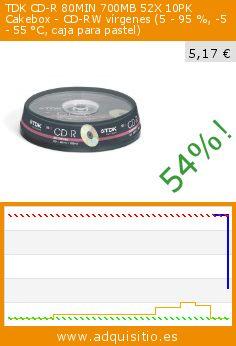 TDK CD-R 80MIN 700MB 52X 10PK Cakebox - CD-RW vírgenes (5 - 95 %, -5 - 55 °C, caja para pastel) (Accesorio). Baja 54%! Precio actual 5,17 €, el precio anterior fue de 11,22 €. http://www.adquisitio.es/tdk-media/tdk-cd-r-700mb-52x
