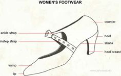 Different Women's footwear Types Fashion Terms, Fashion Guide, Shoe Lacing Techniques, Different Styles, Style Guides, How To Memorize Things, Footwear, Tips, Clothing