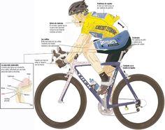 Cómo prevenir las 6 lesiones Ciclismo Más Comunes Suplementosdeportivos.info