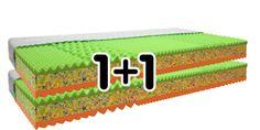 1+1 Matrace REGINA -  http://www.matrace-obchod.cz/UserFiles/zbozi/obrazky/velke/matrace-regina33.jpg