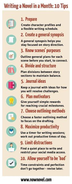 Streamlining your writing process is useful. Whether you're gearing up for a novel-writing challenge such as NaNoWriMo, or simply have a personal deadline. Here are 10 tips for writing a novel in a month: Creative Writing Tips, Book Writing Tips, Writing Words, Writing Process, Writing Resources, Writing Help, Writing Skills, Essay Writing, Writer Tips