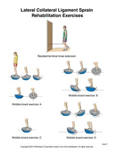 Summit Medical Group - Lateral Collateral Ligament Sprain Exercises