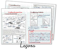 Les grands types de paysages français Social Studies, Homeschool, Cycle 2, Bullet Journal, Teaching, How To Plan, Education, Montessori, Inspiration