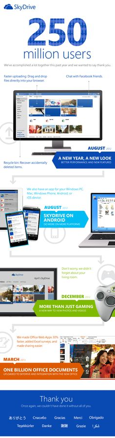 SkyDrive 250 Million Users Articles En Anglais, Microsoft, Le Web, Marketing, Tech News, Ads, Advertising, Knowledge, Social Media