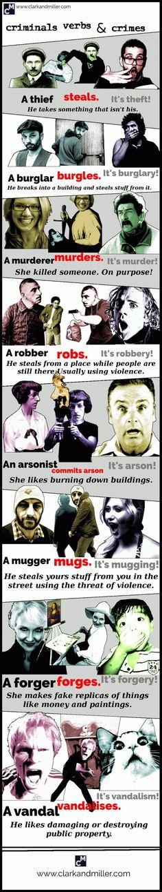 Crimes, Criminals & Verbs