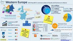 La Fevad publie un bilan 2013 et des prévisions 2014 pour le e-commerce en Europe - Offremedia