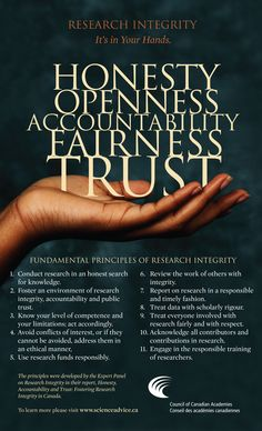 research integrity - Google Search