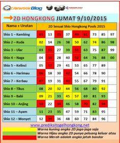 hongkong pools hari Jumat 9 oktober 2015 – Prediksi Togel