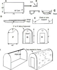 Free ice fishing shack plans, build your own ice hut | Ice Fishing ...