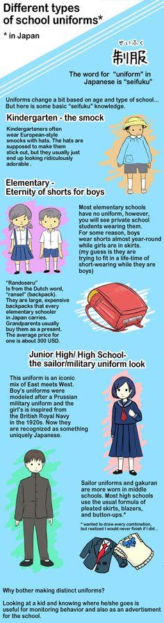Different types of #school_uniforms in Japan