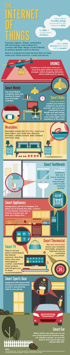 An excellent Internet of Things infographic!