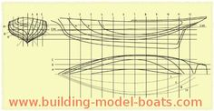 Model Boat and Ship Plans Explained.