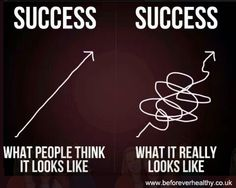 Success - What it really looks like!  #success